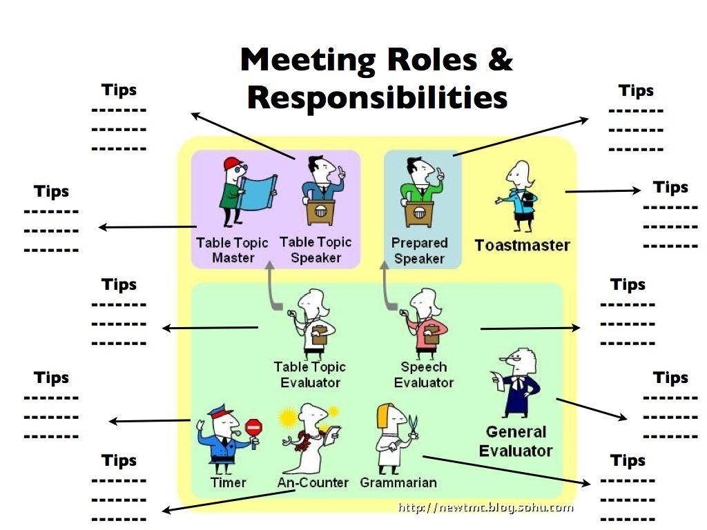 Meeting Roles And Responsibilities A Toastmaster S Education Speech Overused Words Speech Mentor Program