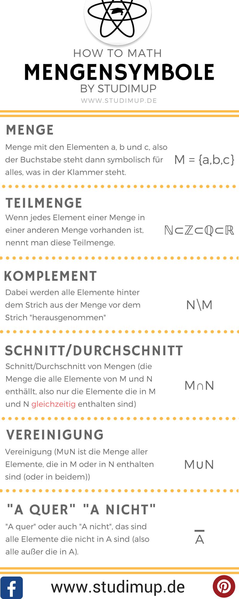 Mengensymbole einfach erklärt im Mathe Spickzettel von Studimup ...