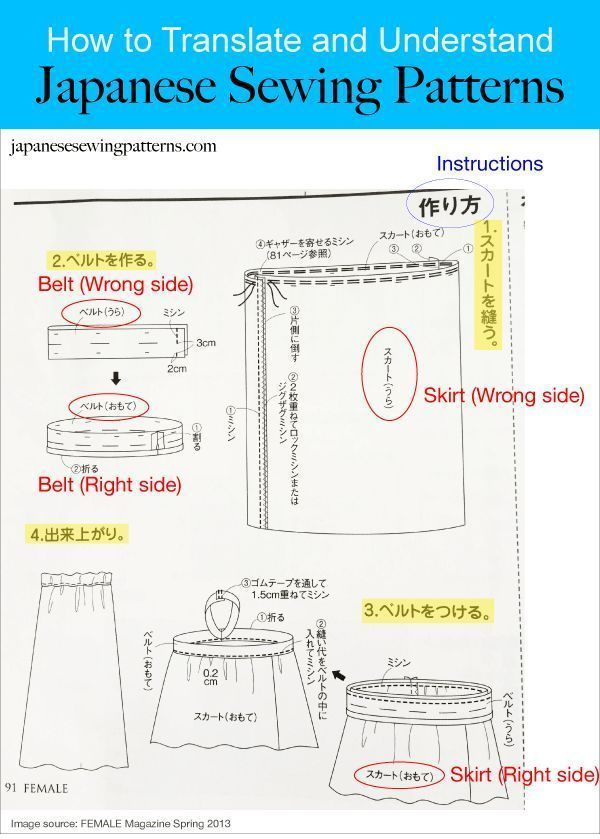 How to translate Japanese sewing pattern to English. Full tutorial ...