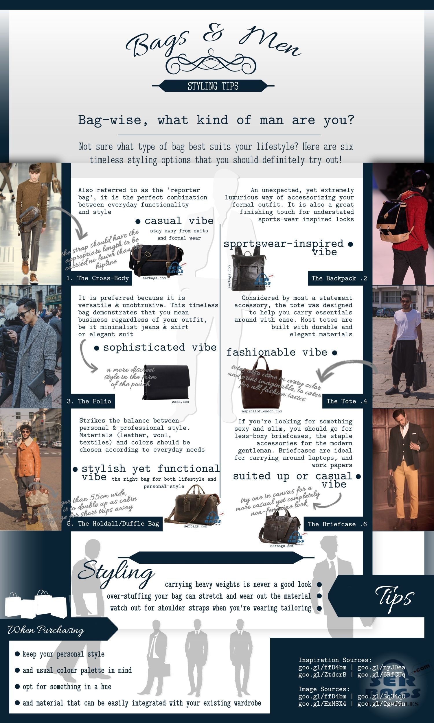 SerBags-Types-of-Bags-Infographic.jpg 1,500×2,500 pixels
