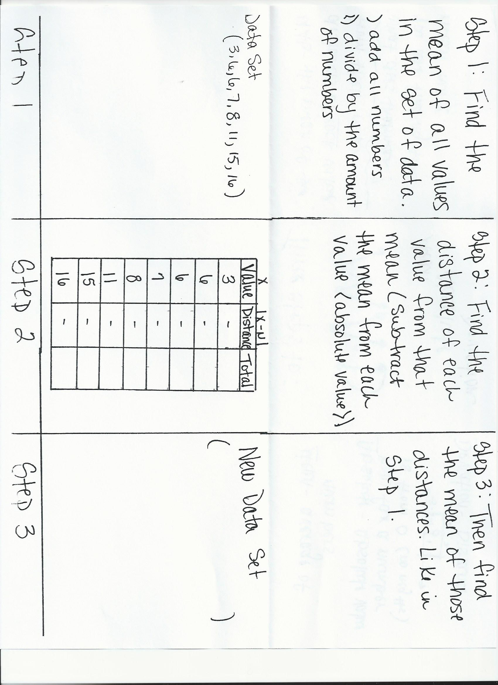 small resolution of Mean Absolute Deviation Foldable- Inside   Math school