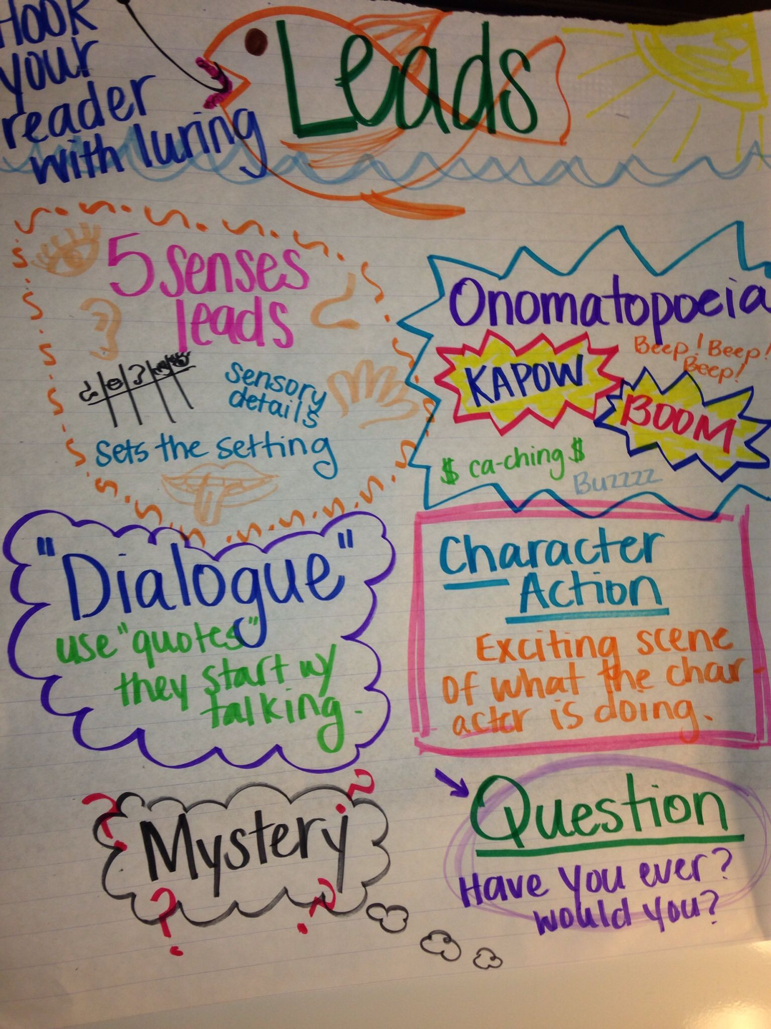 Types of leads anchor chart also school writing pinterest rh