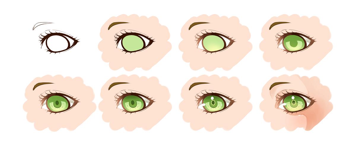 How I Color Eyes Paint Tool Sai By Motoko Su Deviantart Com On Deviantart Eye Painting Painting Tools Paint Tool Sai