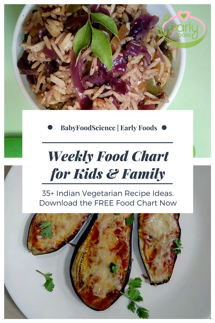 35+ Indian Vegetarian Recipe ideas for Breakfast, Lunch, Snacks ...