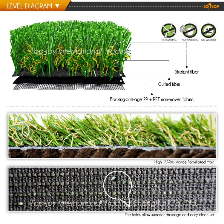you will be amazed at the results and numerous benefits the grass
