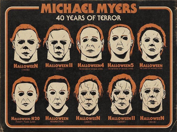 Evolution of Michael's Mask Horror movie icons