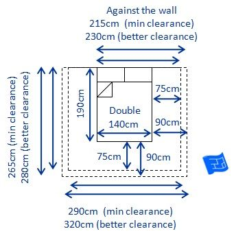 Lovely Dimensions Of A Double Bed (140 X 190cm   W X L)and Clearances Required