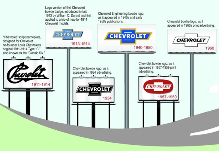 Pin By Jass On Chevrolet Reference Print Advertising Chevrolet