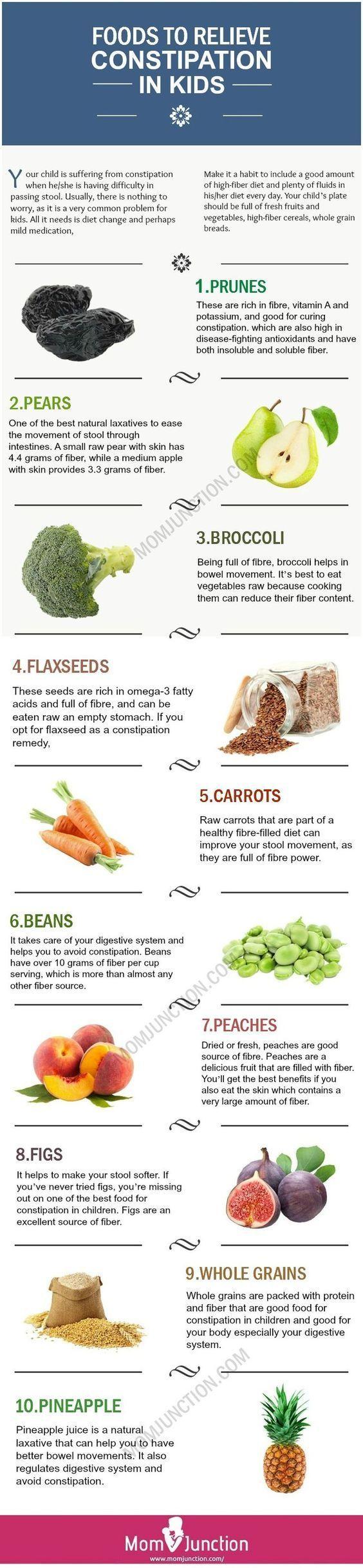 Good Foods For Children S Constipation