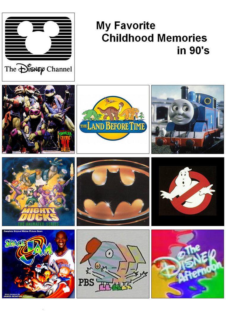 Childhood 90s meme part 1 by steveanime on deviantart