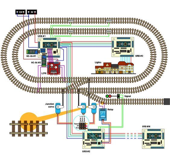 Bolcom Basic Dcc Wiring For Your Model Railroad Mike Polsgrove