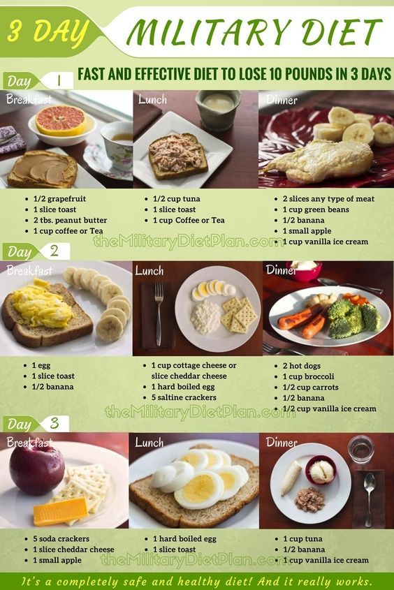 3 Day Military Diet Lose 10 Pounds in Just 3 Days