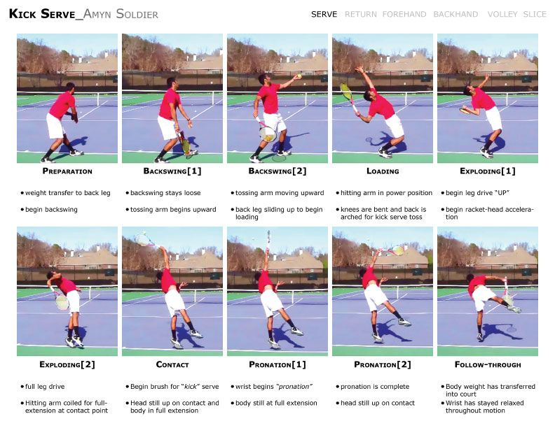 Reasons For Kick Serve To Go Slightly Long