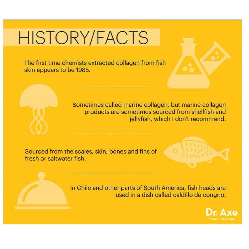 fish collagen benefits for skin