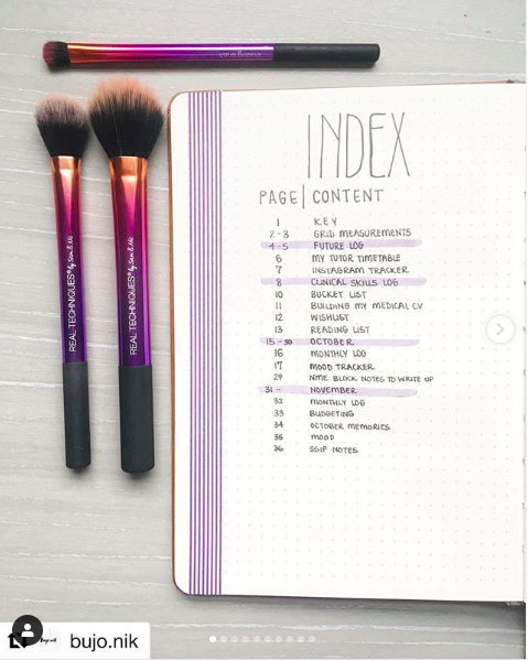 25 Bullet Journal Keys & Index Ideas