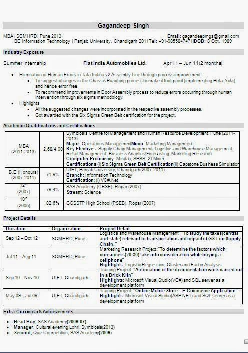 cv centre Sample Template Example ofExcellent Curriculum