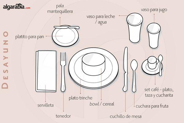 Mesa para desayuno wedding pinterest desayuno mesas - Mesas de desayuno ...