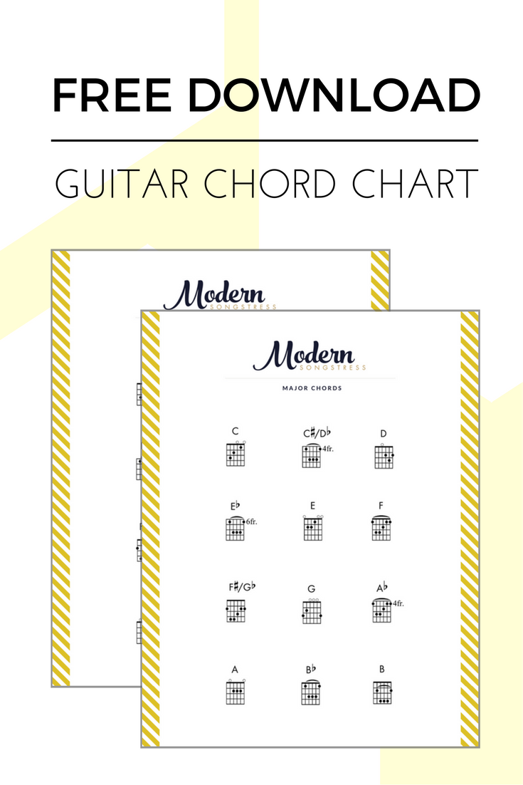 Free Guitar Chord Chart Pdf All Majorminor Chords Modern
