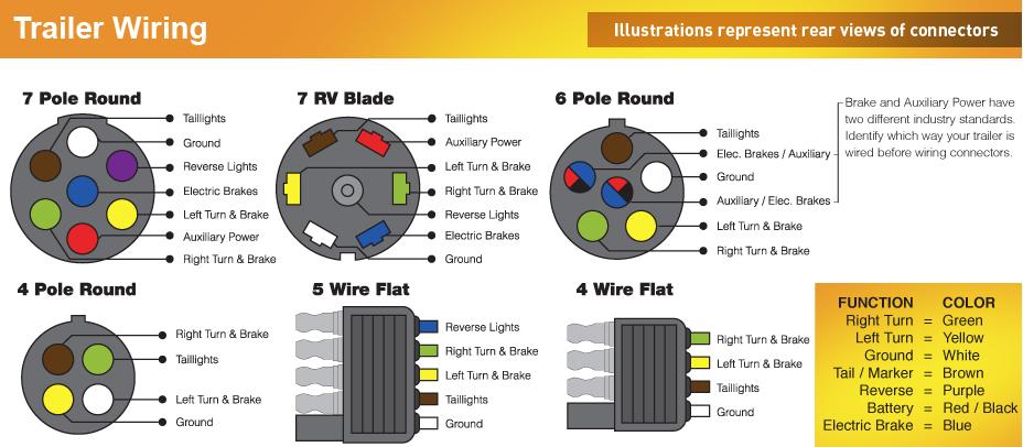 toyota trailer wiring colors  14 pin mercury control box