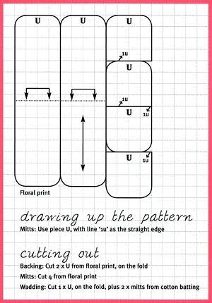 The Cath Kidston oven gloves pattern | Oven glove, Cath kidston and Oven
