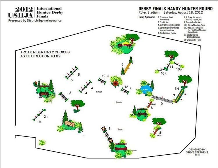 Image result for maclay finals course design Hunter