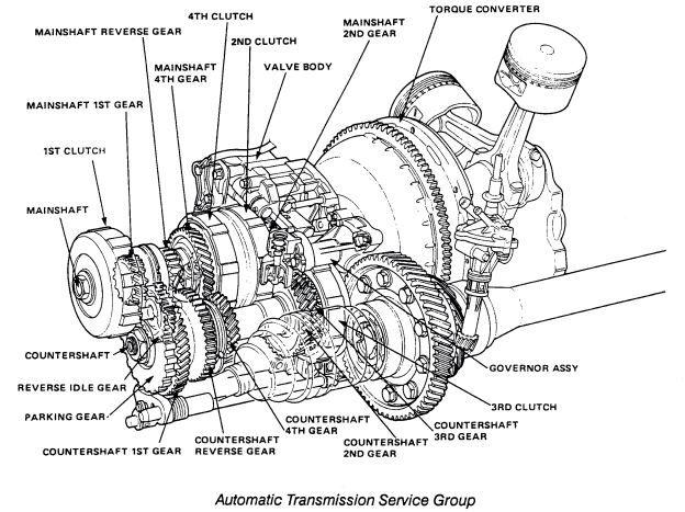 New post (Acura Legend G4 1987
