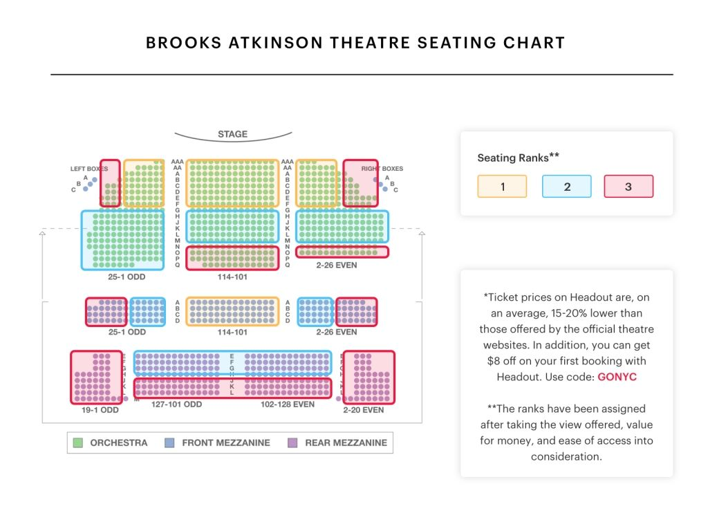 Nederlander Theater Seating Chart Seating Charts Chart Booth Theater
