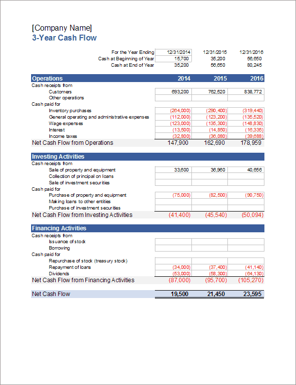 3 year cash flow projection excèl cash flow statement statement