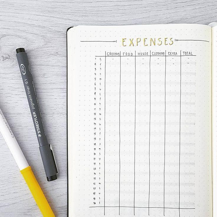 image result for expense manager bullet journal bullet journal