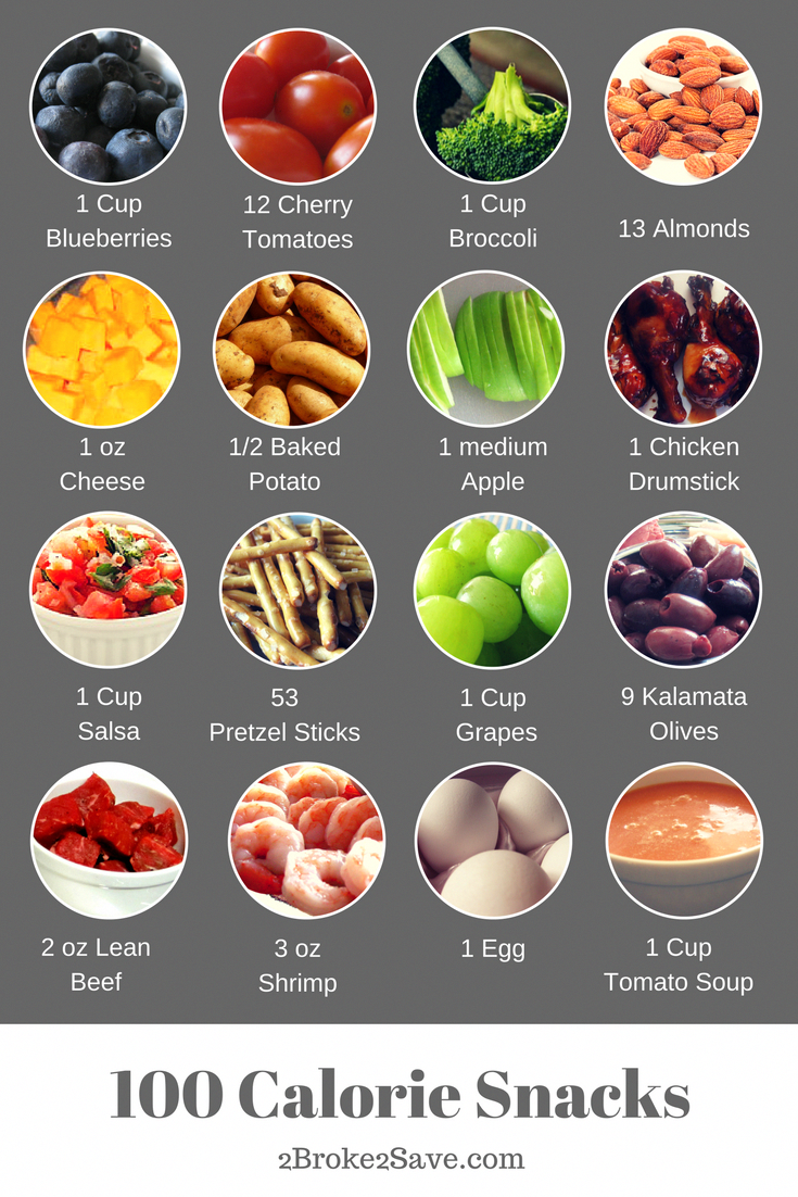 100 Calories Or Less Healthy Snacks #healthysnacks100