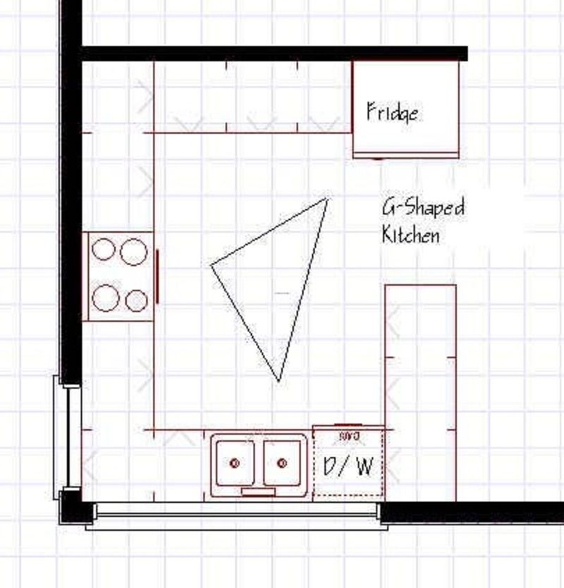 Pin By Sue Wagner On Kitchen Kitchen Layout Plans Kitchen Layout U Shaped G Shaped Kitchen