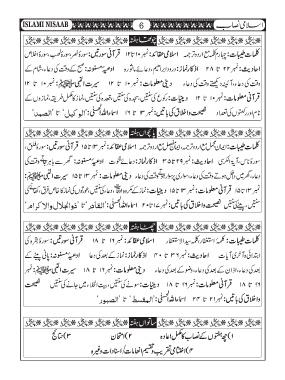 Islami Nisab Urdu English Telugu 2017 Urdu Telugu English