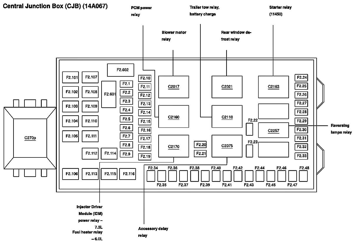 graphic fuse panel, ford f250 diesel, diagram 2005 f250 wiring diagram 2006 f350 powerstroke fuse box diagram #7