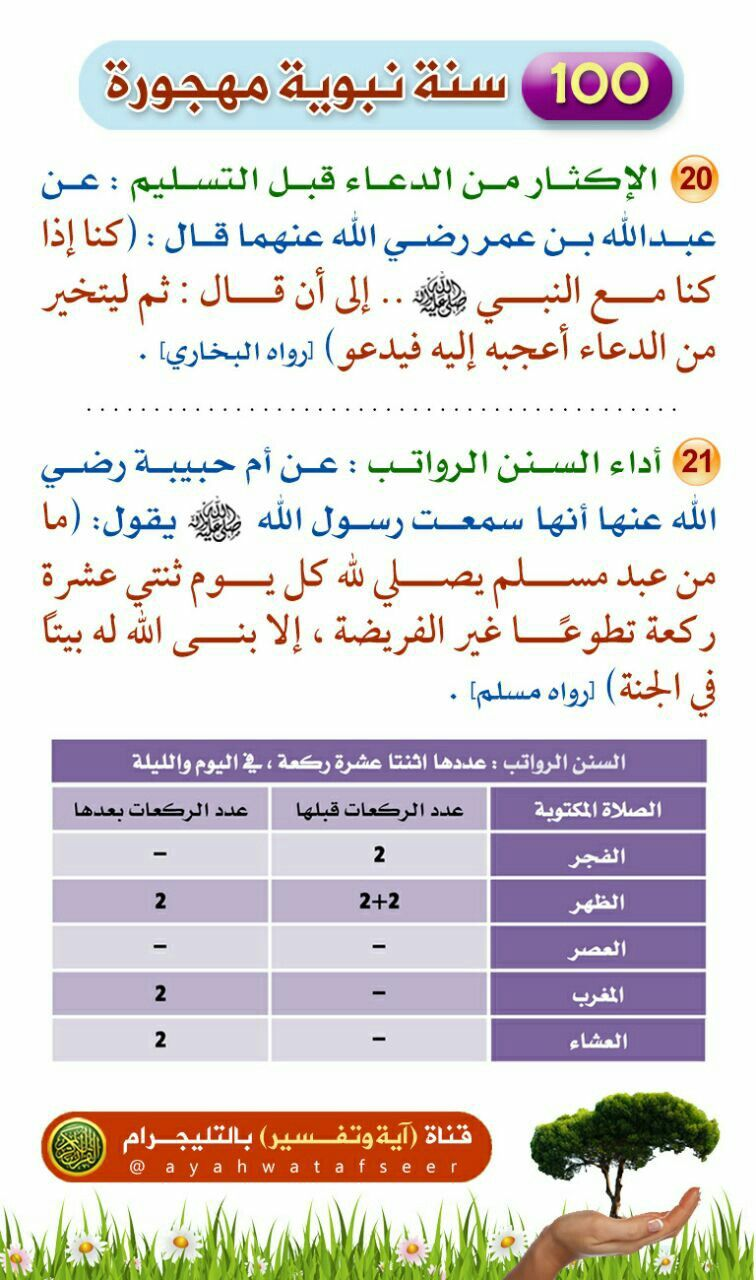 Pin By Amal On سلسلة سنن مهجورة Arabic Alphabet For Kids Alphabet For Kids Ahadith