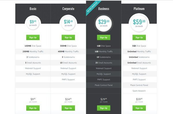 Download 30+ Free Pricing Table Templates Design {CSS3, PSD & WP Plugins}