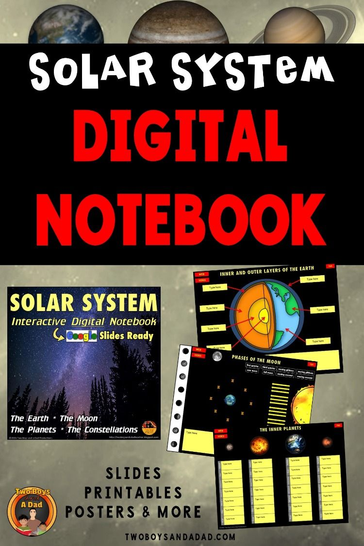 Solar System Digital Notebook For Google Slides And Distance Learning Google Classroom Reading Interactive Science Notebook Teaching Comprehension [ 1125 x 750 Pixel ]
