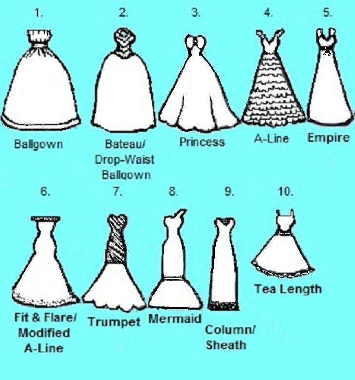 Wedding Dress Silhouettes Ballgown Drop Waist Fit And Flare A Line Modified Princess Mermaid Trumpet Tea Length Column