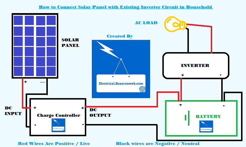 This Article Is About Connecting Solar Inverter How To Connect A Solar Panel To An Existing Inverter Circuit Solar Panel Solar Power System Solar Power Solar