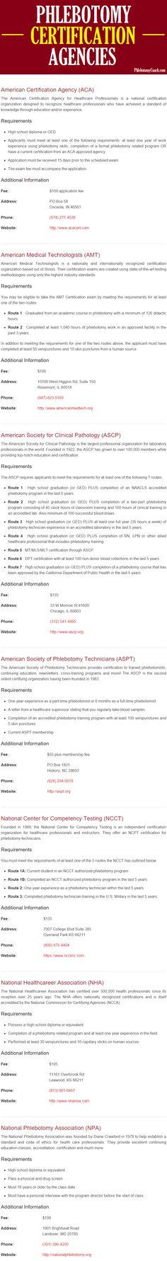 phlebotomy certification national programs phlebotomist remedies