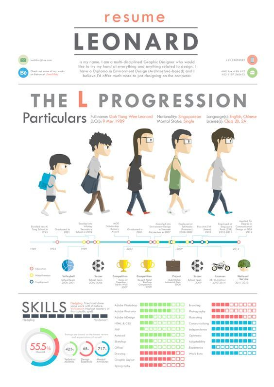 Infographic Resume Thelprogression 564×798  Creative Portfolio  Pinterest