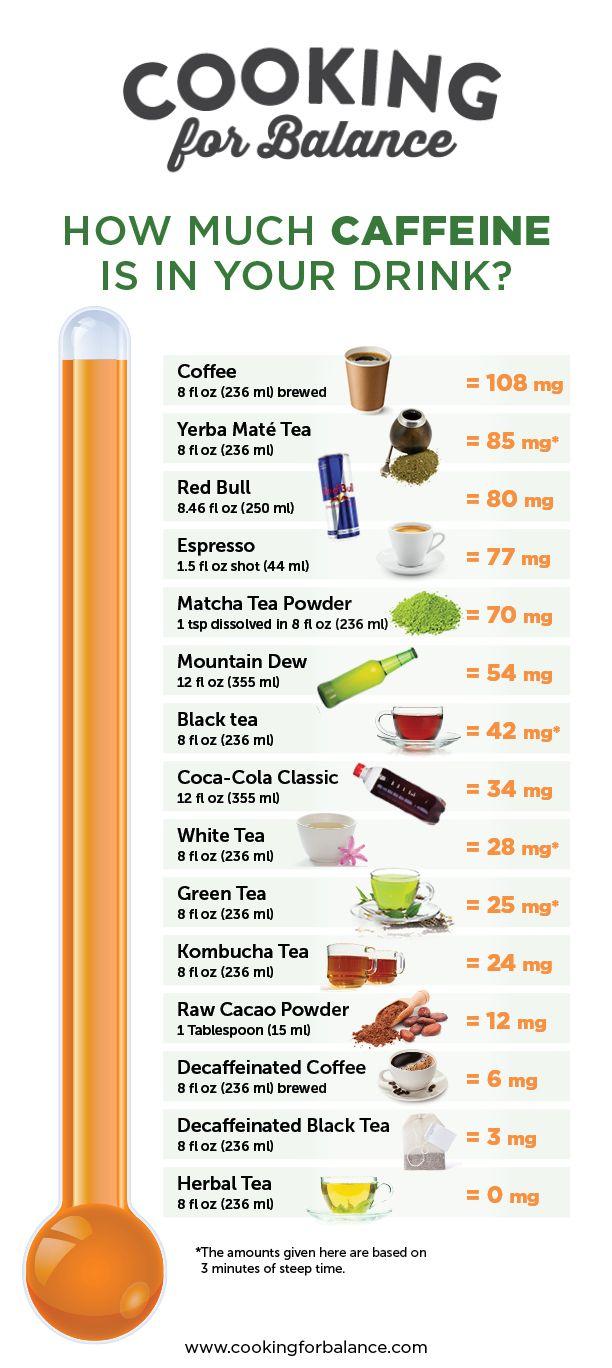 6 Foolproof Ways to Kick a CaffeineAddiction 6 Foolproof Ways to Kick a CaffeineAddiction new pics