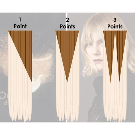 The V Balayage Technique   Tips For A Perfect Application