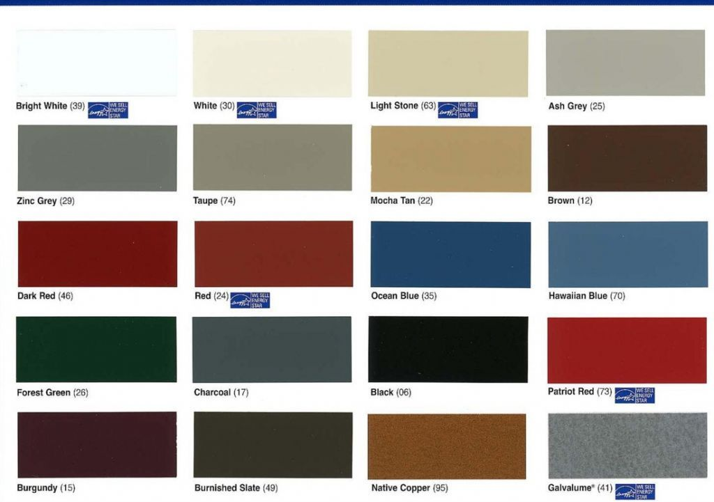 Best General Kinds Of Siding Types For Your Home Siding Types 400 x 300