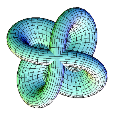 an example of topology