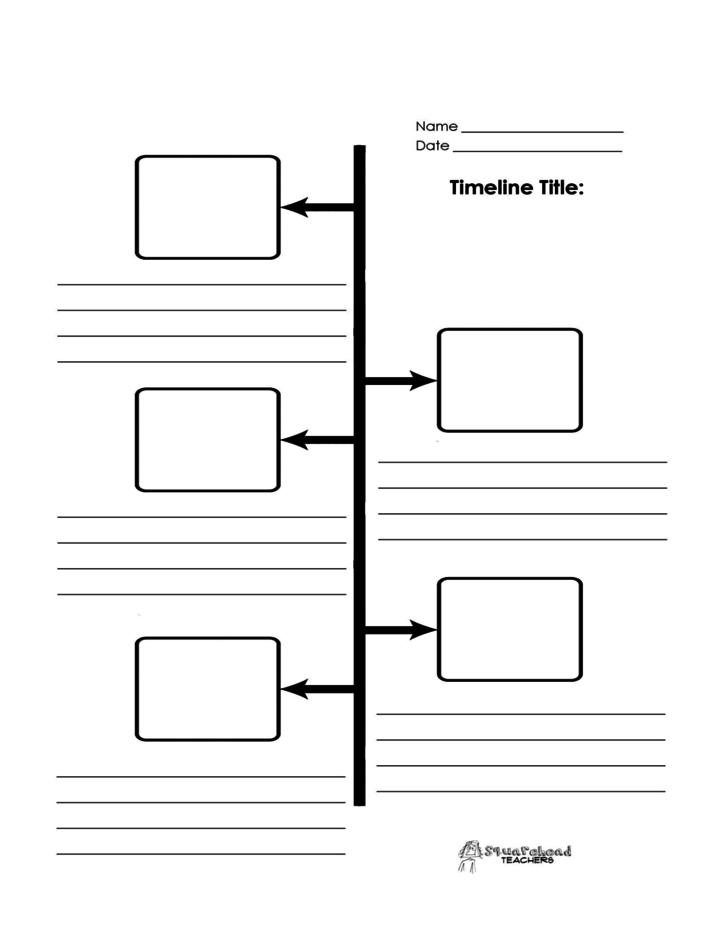 Blank Project Timeline Template  Diagrams    Project