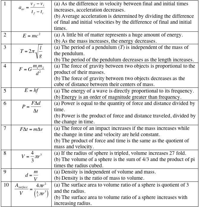 Translating Mathematical Expressions Into English Mathematical Expression Basic Algebra Word Problems