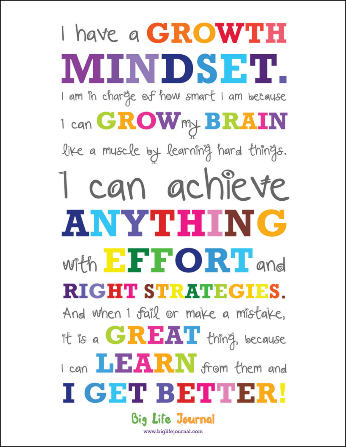 Growth Mindset Poster Hardcopy