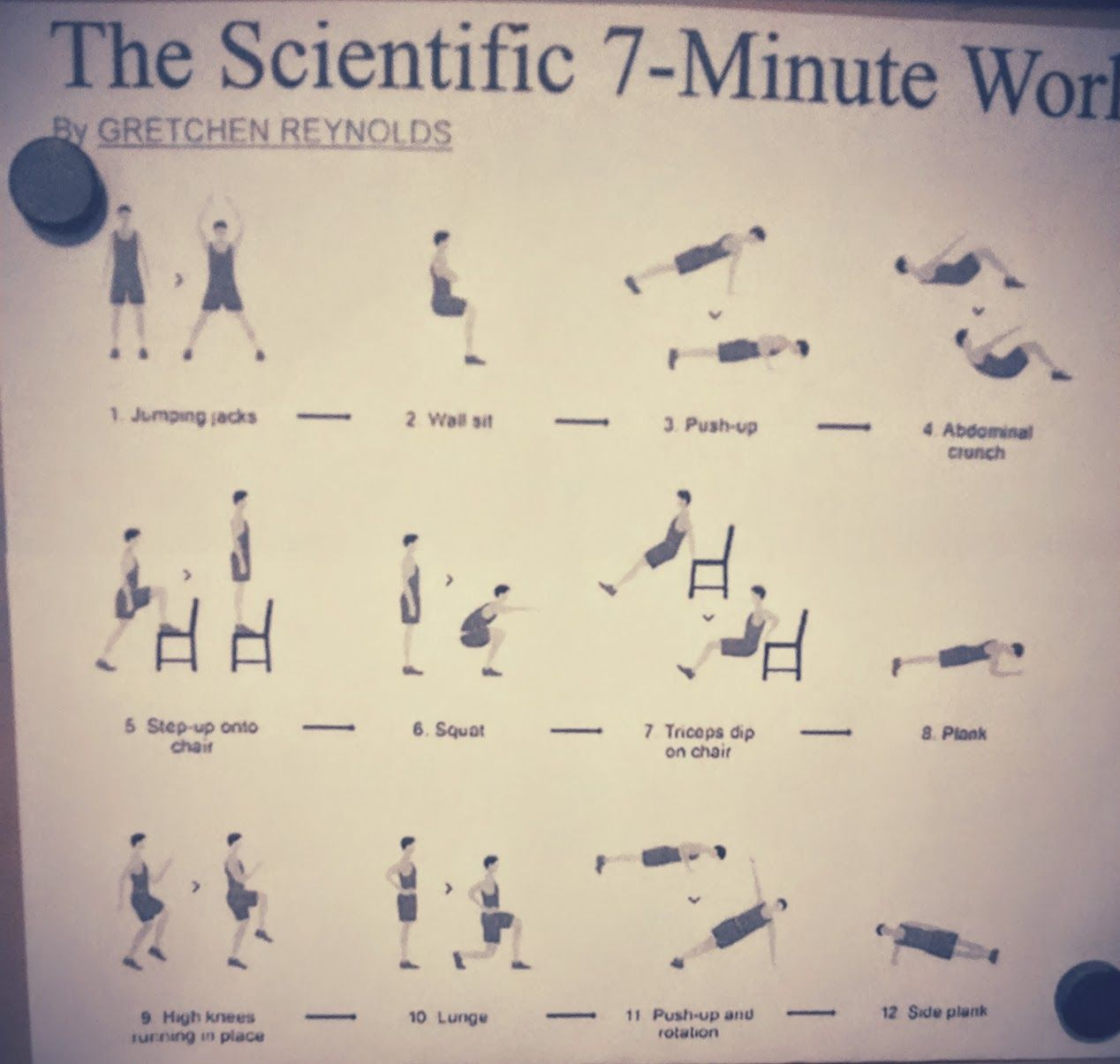 The 7-min workout from Lina's home