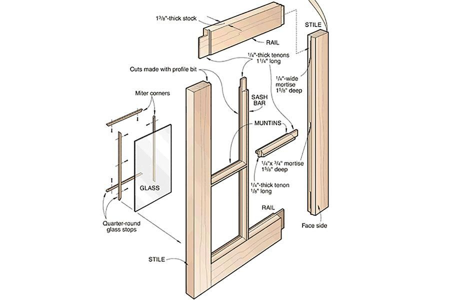 Window Sash Set Sash Windows Woodworking Outdoor Furniture Woodworking Plans