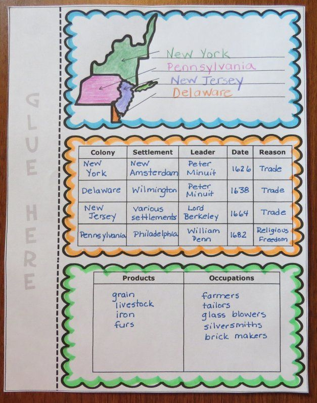 13 colonies worksheets for 5th graders